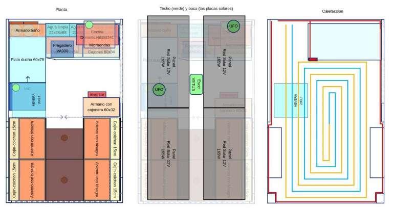 Una distribución con separador de carga